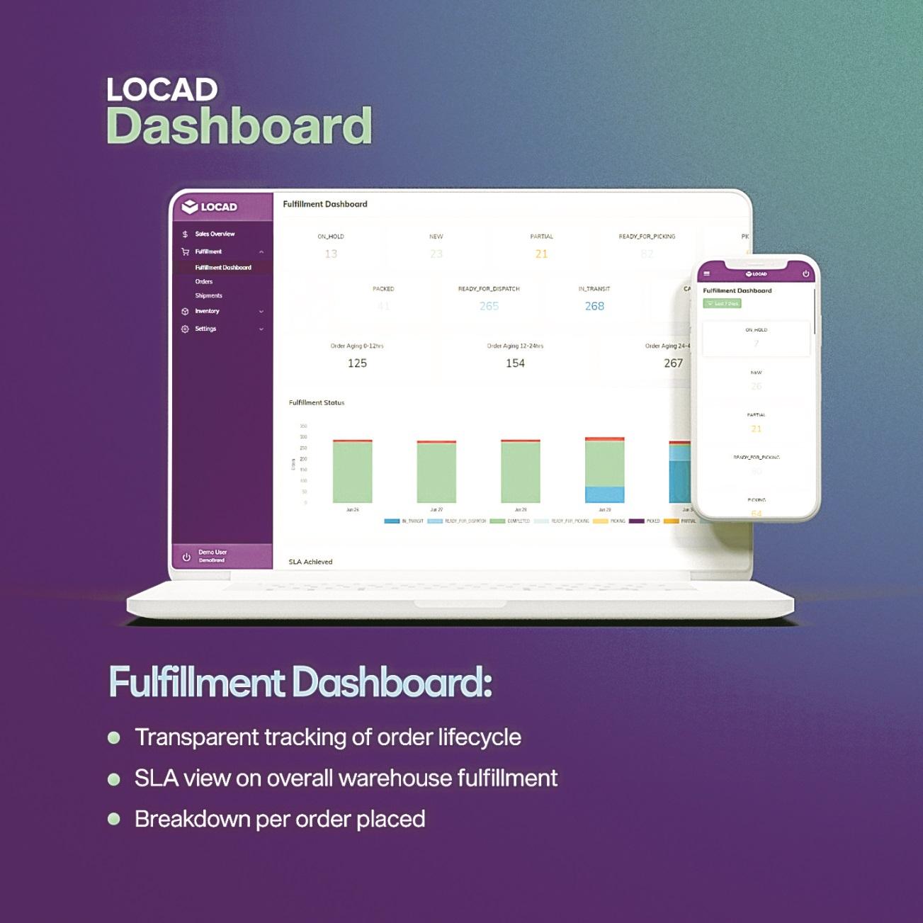 locad dashboard interface